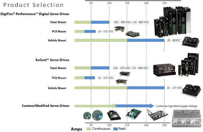 product-range-v2