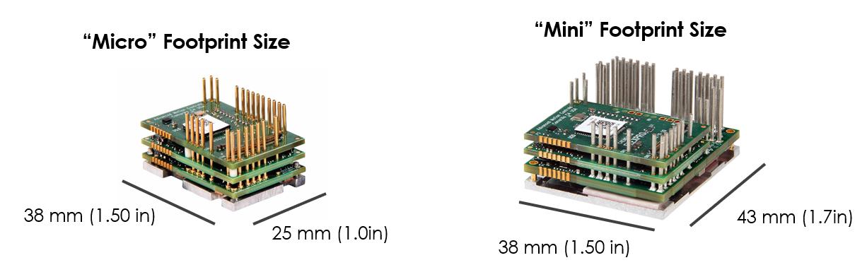 Micro vs Mini