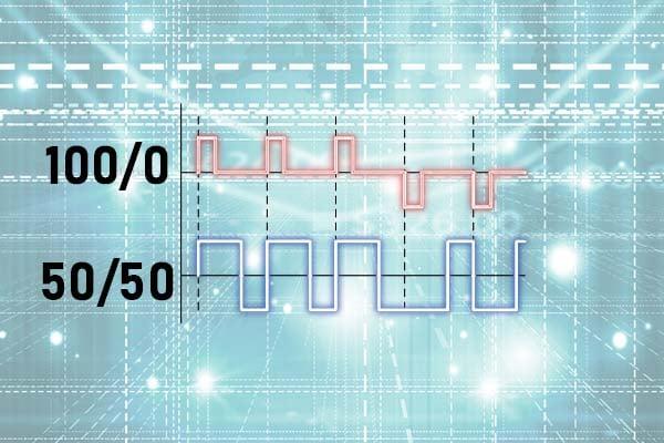 50-50 vs 100-0 info box