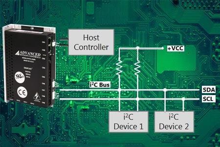 i2c info box