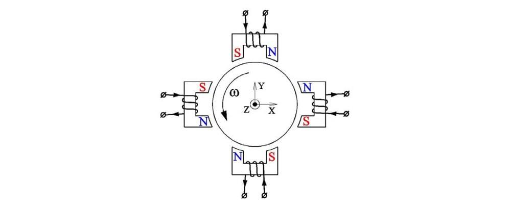 magnetic-bearing