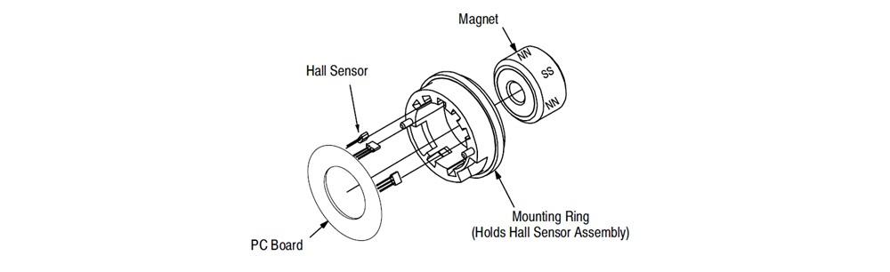 hall-sensors