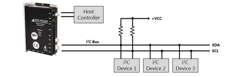 i2C - ADVANCED Motion Controls
