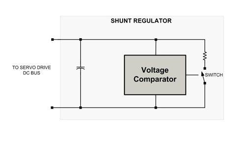 shunt-regulation